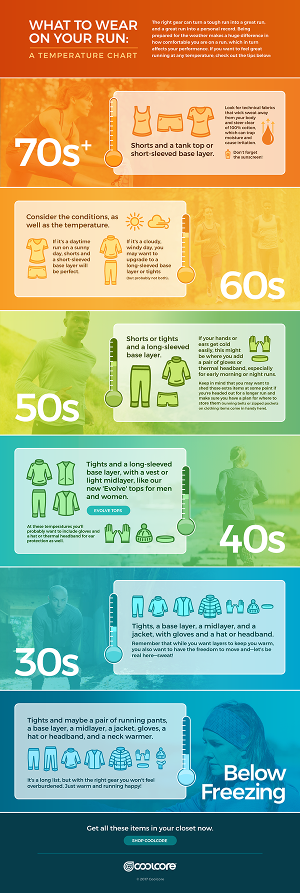 What to Wear Running in Any Temperature: An Infographic